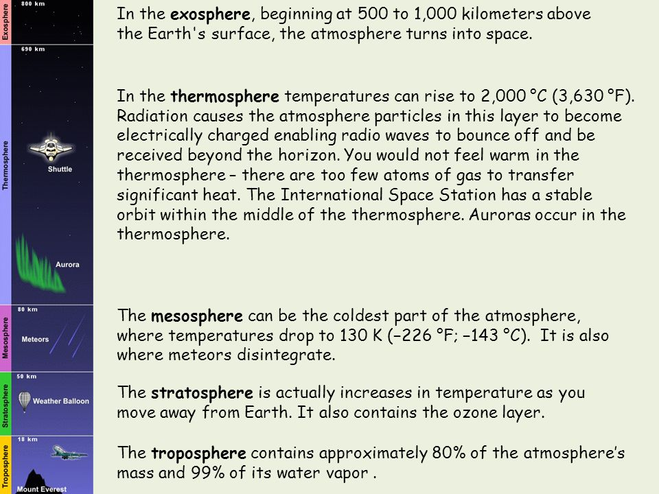 Layers of the AtmosphereLayers of the Atmosphere The troposphere contains approximately 80% of the atmospheres mass and 99% of its water vapor. The st