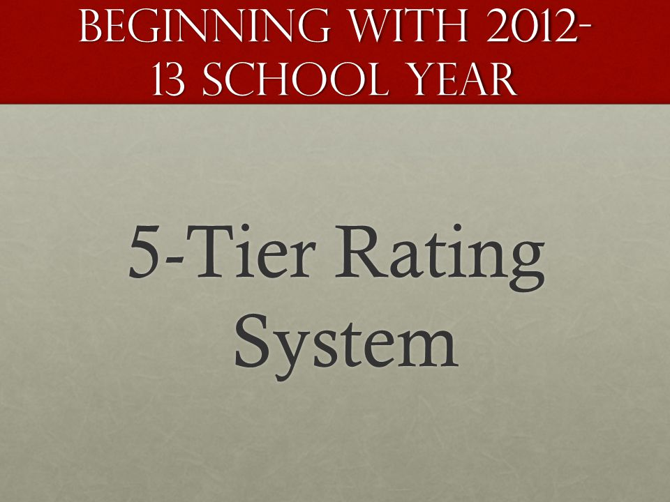 Beginning with 2012- 13 School Year 5-Tier Rating System