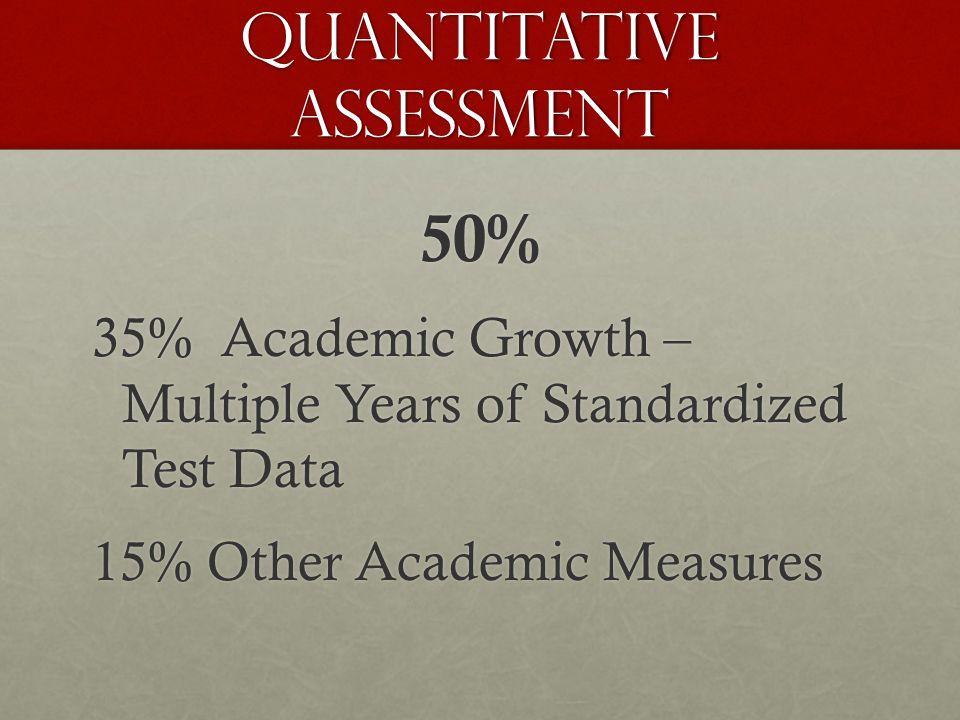 Qualitative Assessment 50% Observable and Measurable Characteristics of Classroom Practices Correlated to Student Performance Success