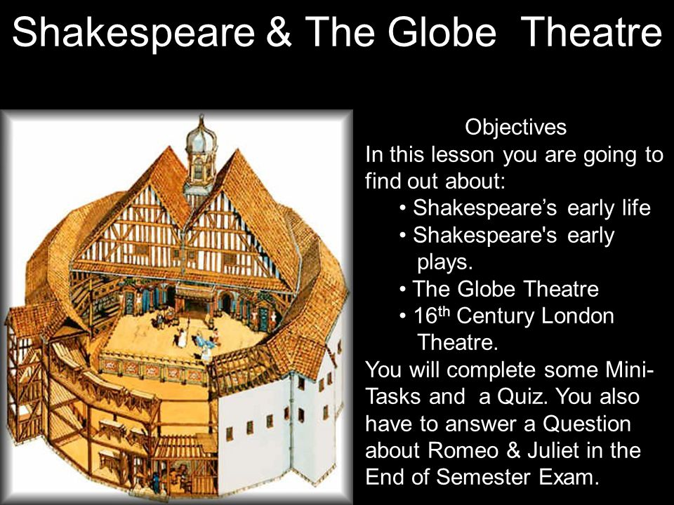 Objectives In this lesson you are going to find out about: Shakespeares early life Shakespeare's early plays. The Globe Theatre 16 th Century London T