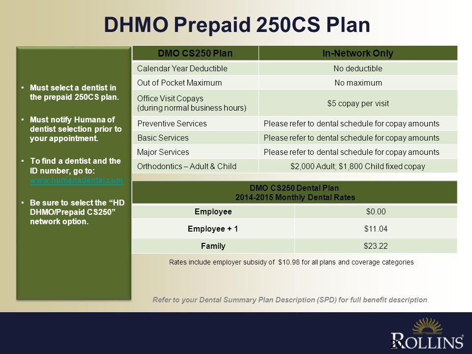 20 DHMO Prepaid 250CS Plan DMO CS250 PlanIn-Network Only Calendar Year DeductibleNo deductible Out of Pocket MaximumNo maximum Office Visit Copays (du