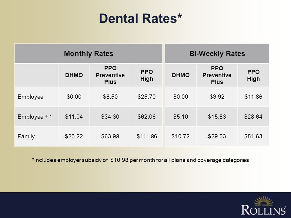 Dental Rates* Monthly Rates DHMO PPO Preventive Plus PPO High Employee$0.00$8.50$25.70 Employee + 1$11.04$34.30$62.06 Family$23.22$63.98$111.86 *Inclu