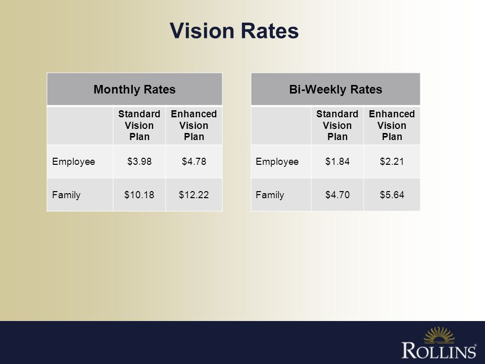 Vision Rates Monthly Rates Standard Vision Plan Enhanced Vision Plan Employee$3.98$4.78 Family$10.18$12.22 Bi-Weekly Rates Standard Vision Plan Enhanc