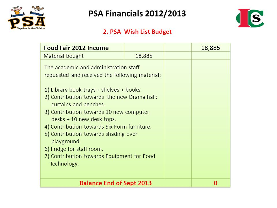 PSA Financials 2012/2013 2. PSA Wish List Budget