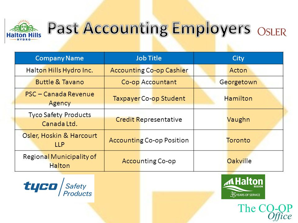 Company NameJob TitleCity Halton Hills Hydro Inc.Accounting Co-op CashierActon Buttle & TavanoCo-op AccountantGeorgetown PSC – Canada Revenue Agency Taxpayer Co-op StudentHamilton Tyco Safety Products Canada Ltd.