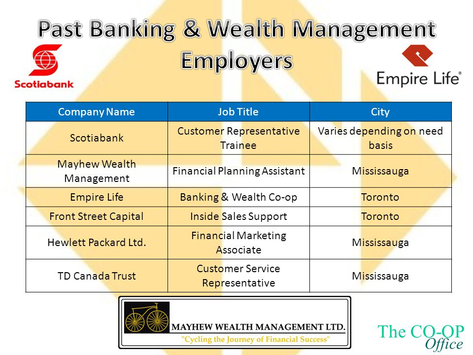 Company NameJob TitleCity Scotiabank Customer Representative Trainee Varies depending on need basis Mayhew Wealth Management Financial Planning AssistantMississauga Empire LifeBanking & Wealth Co-opToronto Front Street CapitalInside Sales SupportToronto Hewlett Packard Ltd.