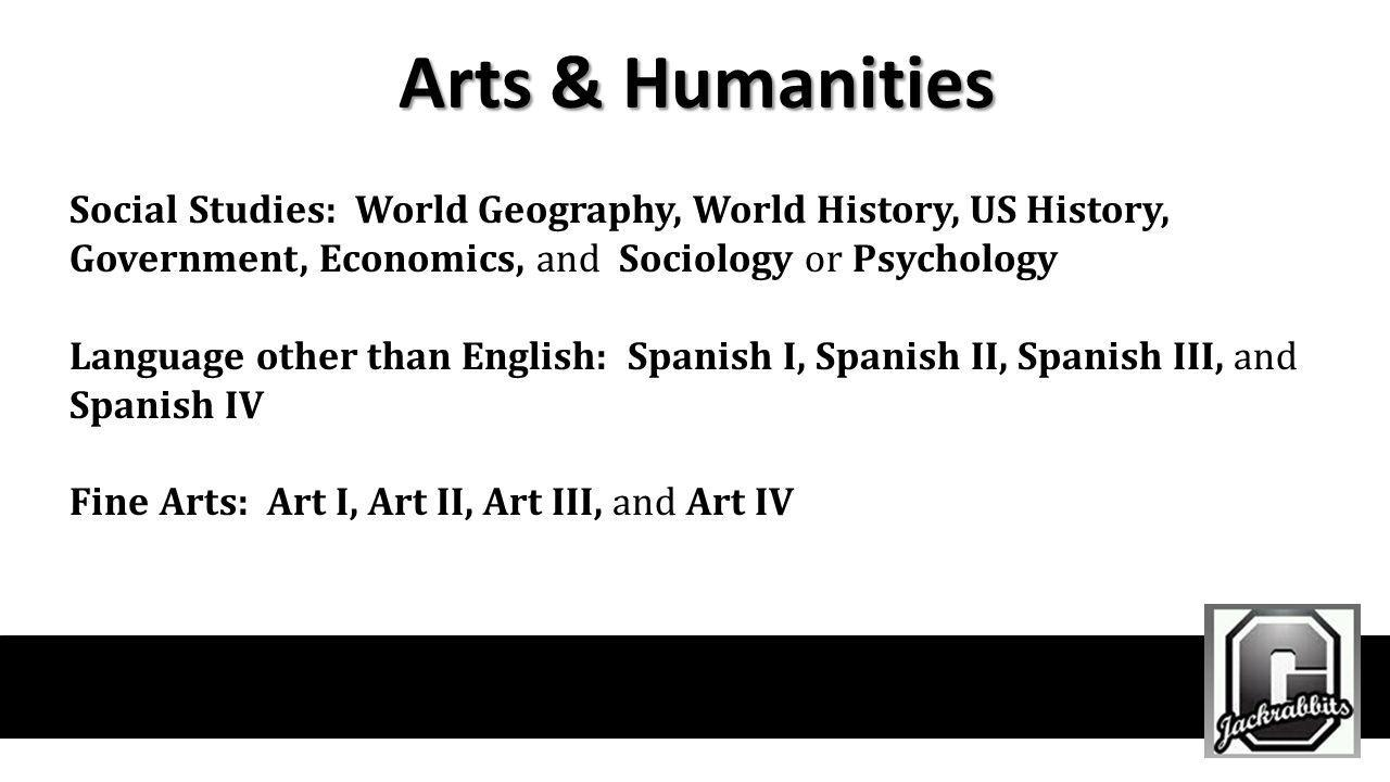 Arts & Humanities Social Studies: World Geography, World History, US History, Government, Economics, and Sociology or Psychology Language other than E