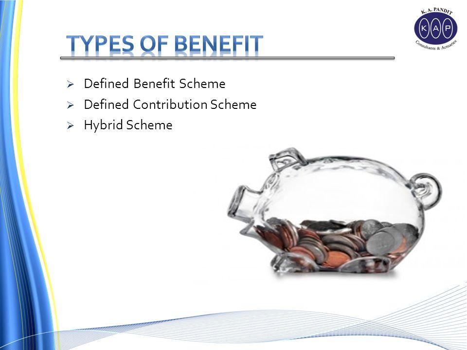 Defined Benefit Scheme Defined Contribution Scheme Hybrid Scheme