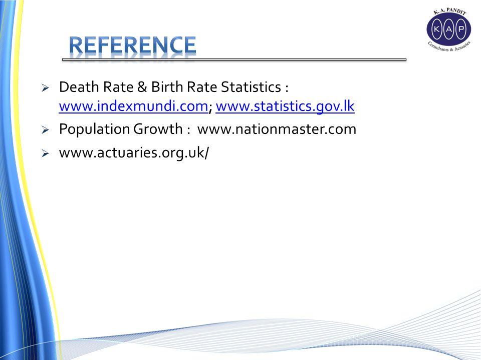 Death Rate & Birth Rate Statistics : www.indexmundi.com; www.statistics.gov.lk www.indexmundi.comwww.statistics.gov.lk Population Growth : www.nationmaster.com www.actuaries.org.uk/