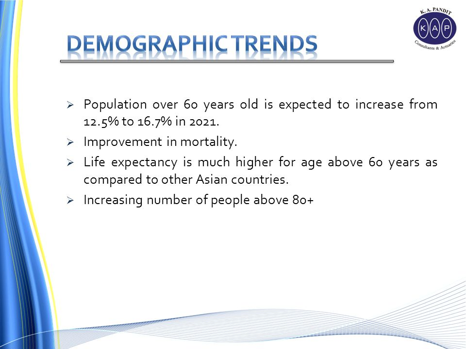 Population over 60 years old is expected to increase from 12.5% to 16.7% in 2021.