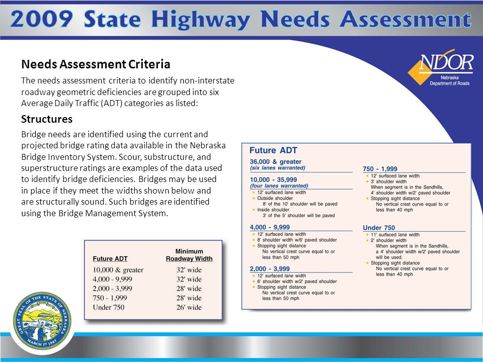 Needs Assessment Criteria The needs assessment criteria to identify non-interstate roadway geometric deficiencies are grouped into six Average Daily Traffic (ADT) categories as listed: Structures Bridge needs are identified using the current and projected bridge rating data available in the Nebraska Bridge Inventory System.