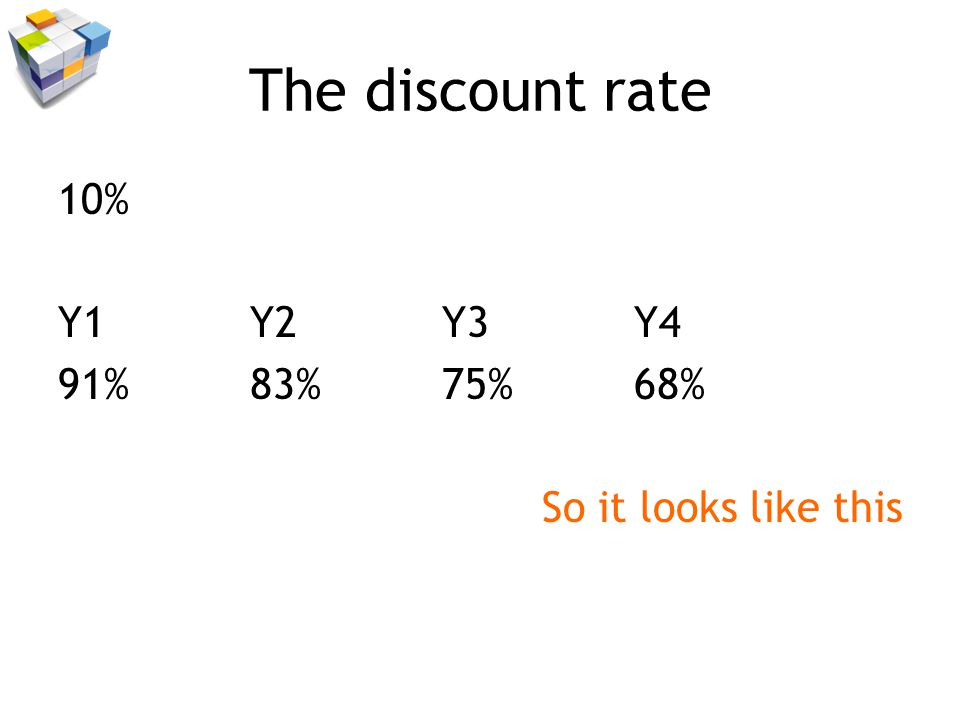 The discount rate 10% Y1Y2Y3Y4 91%83%75%68% So it looks like this