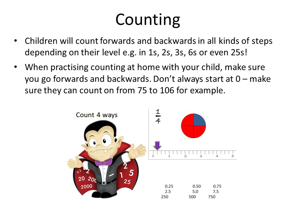 Counting Children will count forwards and backwards in all kinds of steps depending on their level e.g.