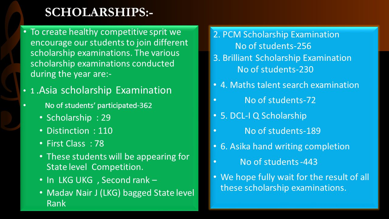 SCHOLARSHIPS:- To create healthy competitive sprit we encourage our students to join different scholarship examinations. The various scholarship exami