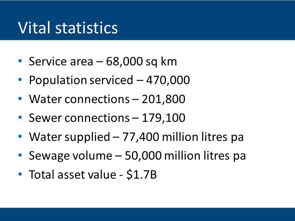 Vital statistics Service area – 68,000 sq km Population serviced – 470,000 Water connections – 201,800 Sewer connections – 179,100 Water supplied – 77