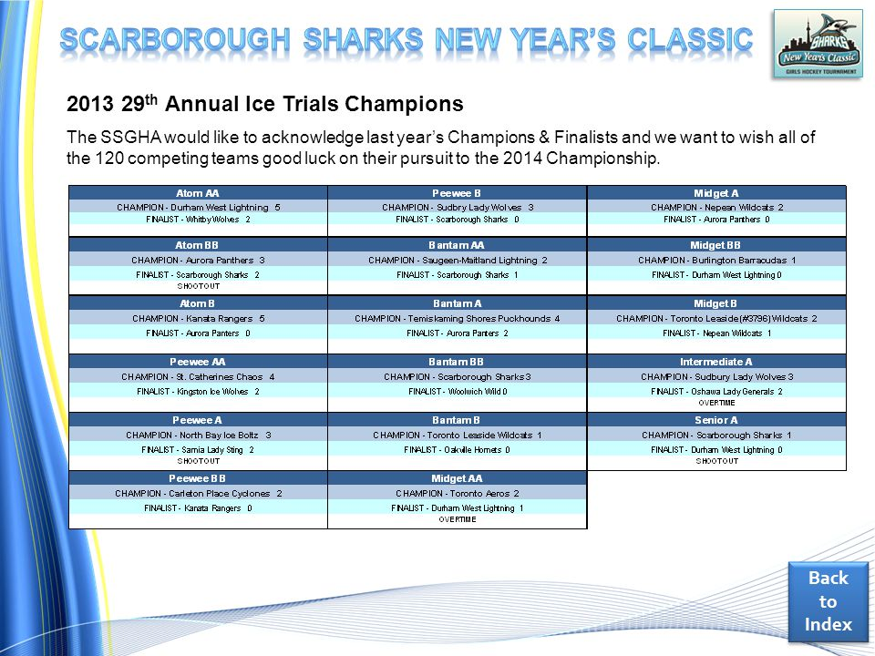 2013 29 th Annual Ice Trials Champions The SSGHA would like to acknowledge last years Champions & Finalists and we want to wish all of the 120 competi