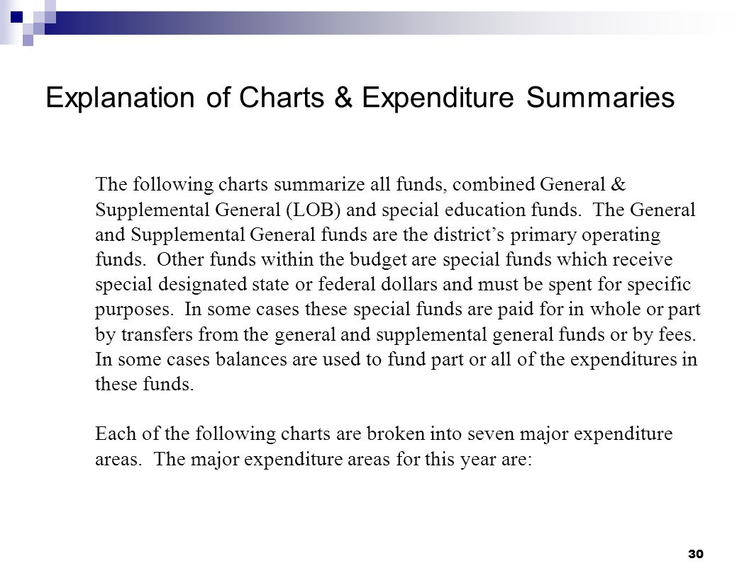 30 Explanation of Charts & Expenditure Summaries The following charts summarize all funds, combined General & Supplemental General (LOB) and special e