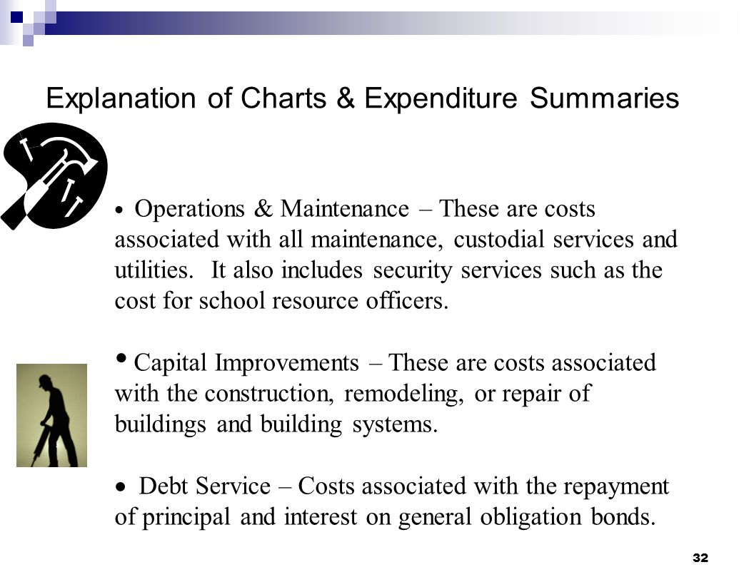 32 Explanation of Charts & Expenditure Summaries Operations & Maintenance – These are costs associated with all maintenance, custodial services and ut