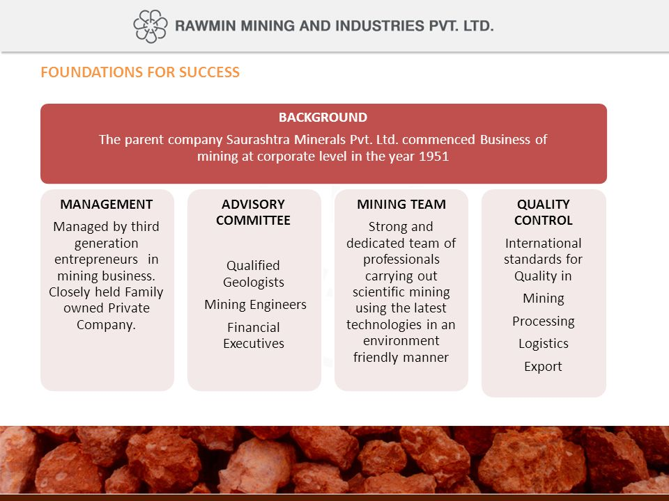 FOUNDATIONS FOR SUCCESS BACKGROUND The parent company Saurashtra Minerals Pvt. Ltd. commenced Business of mining at corporate level in the year 1951 M