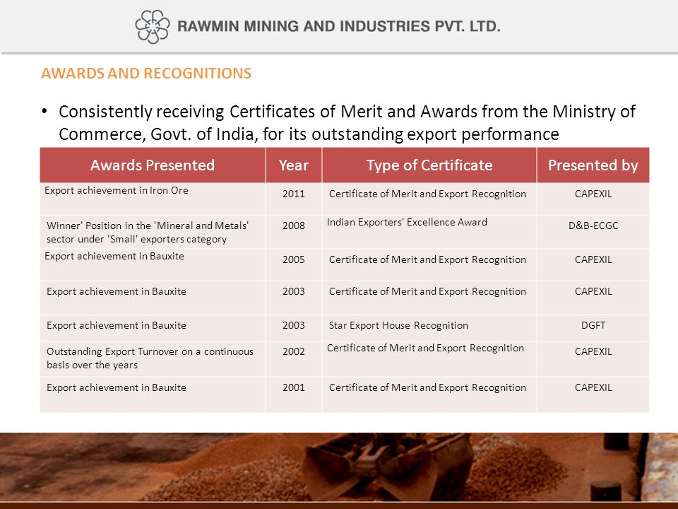 AWARDS AND RECOGNITIONS Consistently receiving Certificates of Merit and Awards from the Ministry of Commerce, Govt. of India, for its outstanding exp
