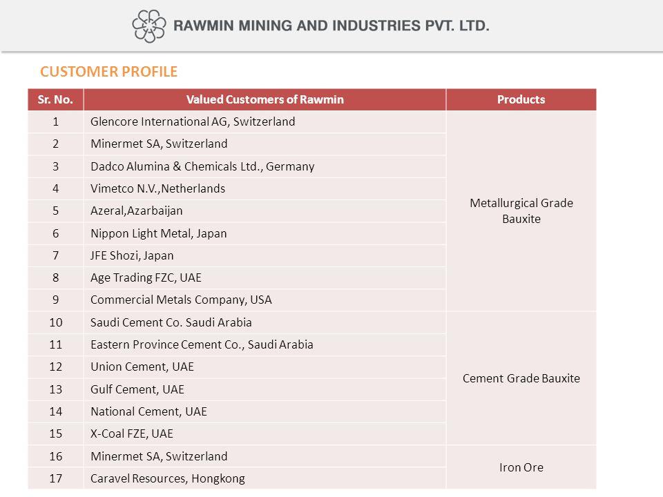 CUSTOMER PROFILE Sr. No.Valued Customers of RawminProducts 1Glencore International AG, Switzerland Metallurgical Grade Bauxite 2Minermet SA, Switzerla