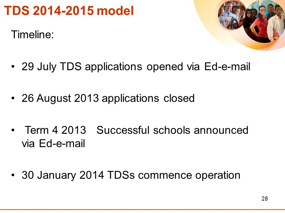 28 TDS 2014-2015 model Timeline: 29 July TDS applications opened via Ed-e-mail 26 August 2013 applications closed Term 4 2013 Successful schools announced via Ed-e-mail 30 January 2014 TDSs commence operation