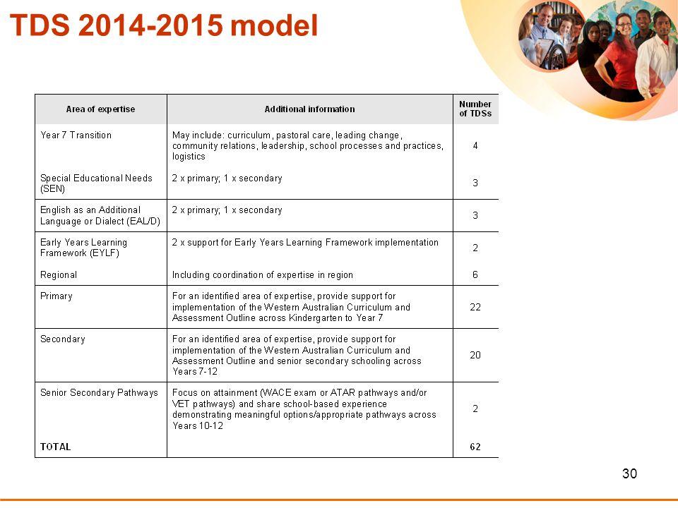 30 TDS 2014-2015 model