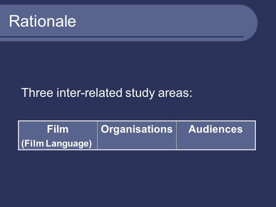 Overview of course 50% Exploring & Creating 20% Film outside Hollywood Exam: 1 Hour 30% Exploring Film Exam: 1.5 Hours Coursework