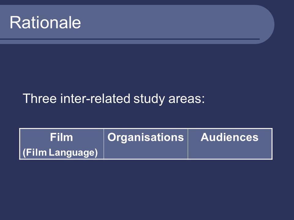 Rationale Three inter-related study areas: Film (Film Language) OrganisationsAudiences