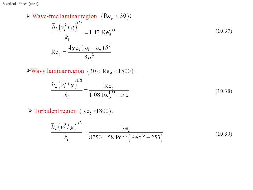 Vertical Plates (cont) Wave-free laminar region Wavy laminar region (10.37) (10.38) Turbulent region (10.39)
