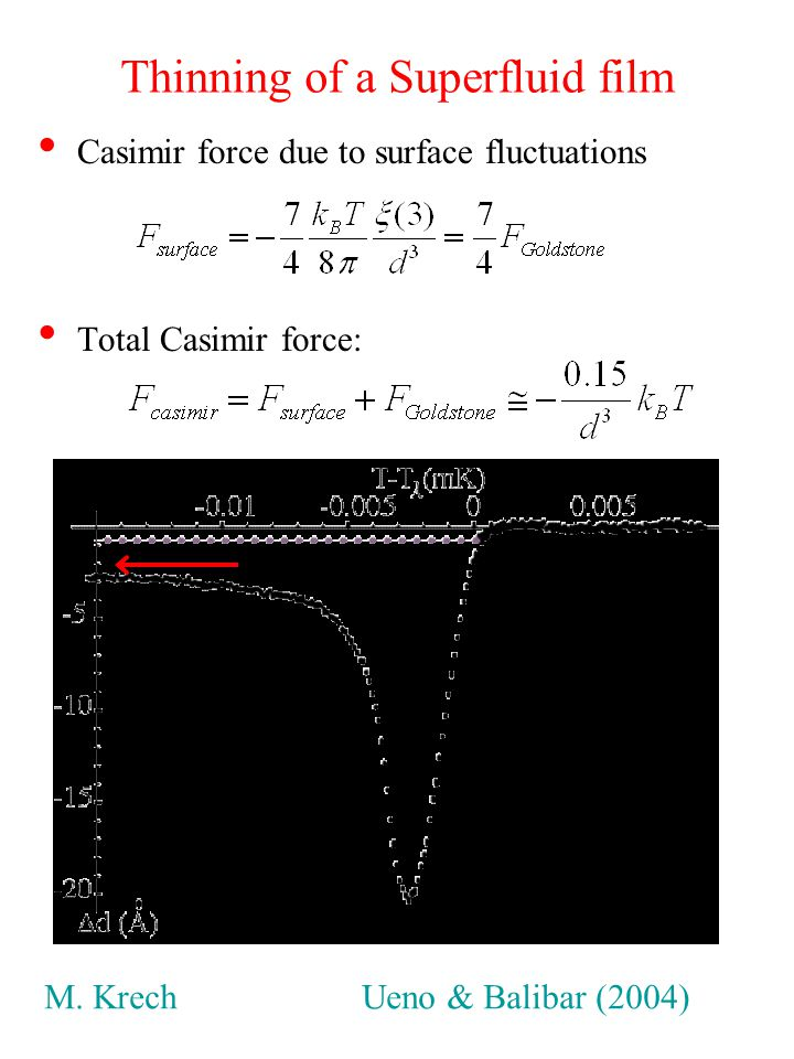 Thinning of a Superfluid film Casimir force due to surface fluctuations Total Casimir force: M.