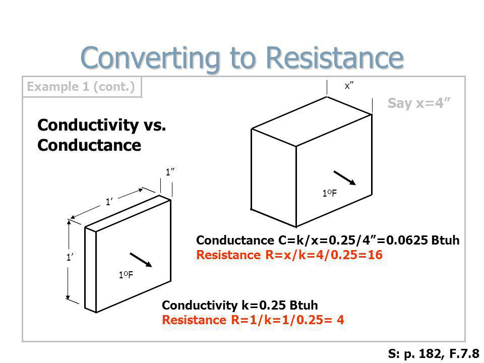 Converting to Resistance Conductivity vs. Conductance 1 1 1 1ºF x Conductivity k=0.25 Btuh Resistance R=1/k=1/0.25= 4 Say x=4 Conductance C=k/x=0.25/4
