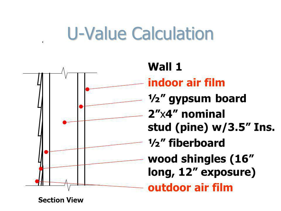 U-Value Calculation Wall 1 indoor air film ½ gypsum board 2x4 nominal stud (pine) w/3.5 Ins. ½ fiberboard wood shingles (16 long, 12 exposure) outdoor