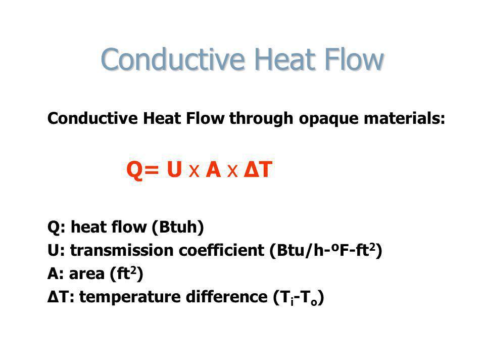 Conductive Heat Flow Conductive Heat Flow through opaque materials: Q= U x A x ΔT Q: heat flow (Btuh) U: transmission coefficient (Btu/h-ºF-ft 2 ) A: