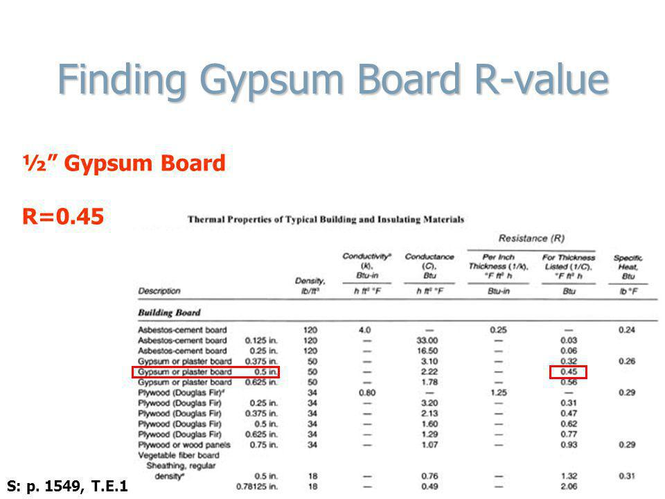 Finding Gypsum Board R-value Table 4.2 Thermal Properties of Typical Building and Insulating Materials ½ Gypsum Board R=0.45 S: p. 1549, T.E.1