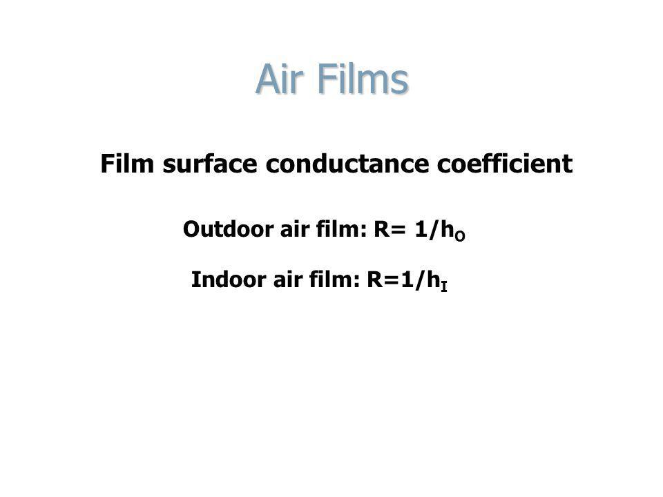 Air Films Film surface conductance coefficient Outdoor air film: R= 1/h O Indoor air film: R=1/h I
