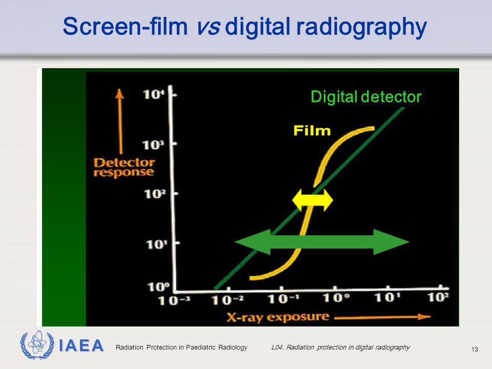 IAEA Radiation Protection in Paediatric Radiology L04. Radiation protection in digital radiography 13 Screen-film vs digital radiography Digital detec