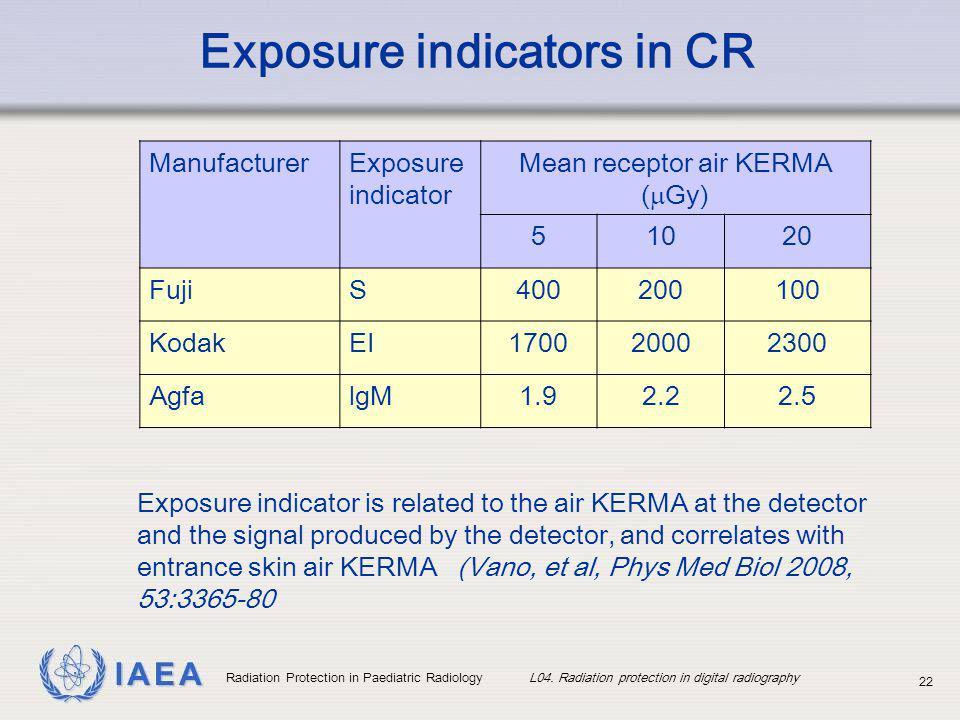 IAEA Radiation Protection in Paediatric Radiology L04. Radiation protection in digital radiography 22 Exposure indicators in CR ManufacturerExposure i