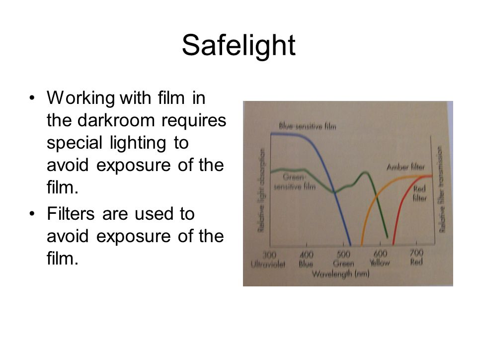 Safelight Working with film in the darkroom requires special lighting to avoid exposure of the film. Filters are used to avoid exposure of the film.