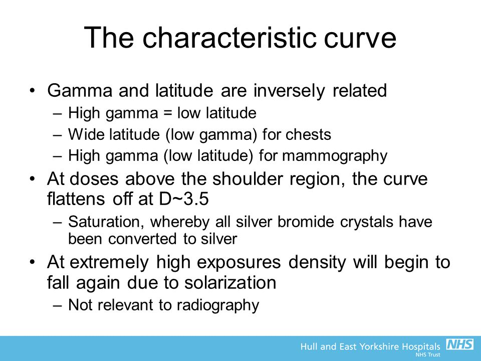 The characteristic curve Gamma and latitude are inversely related –High gamma = low latitude –Wide latitude (low gamma) for chests –High gamma (low la