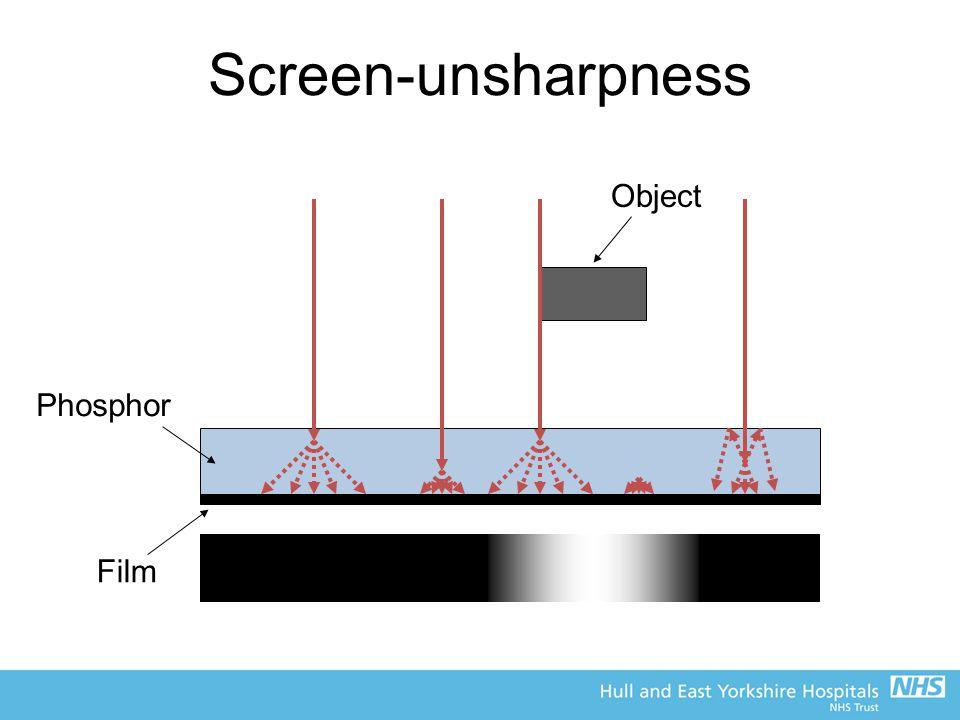 Screen-unsharpness Film Phosphor Object