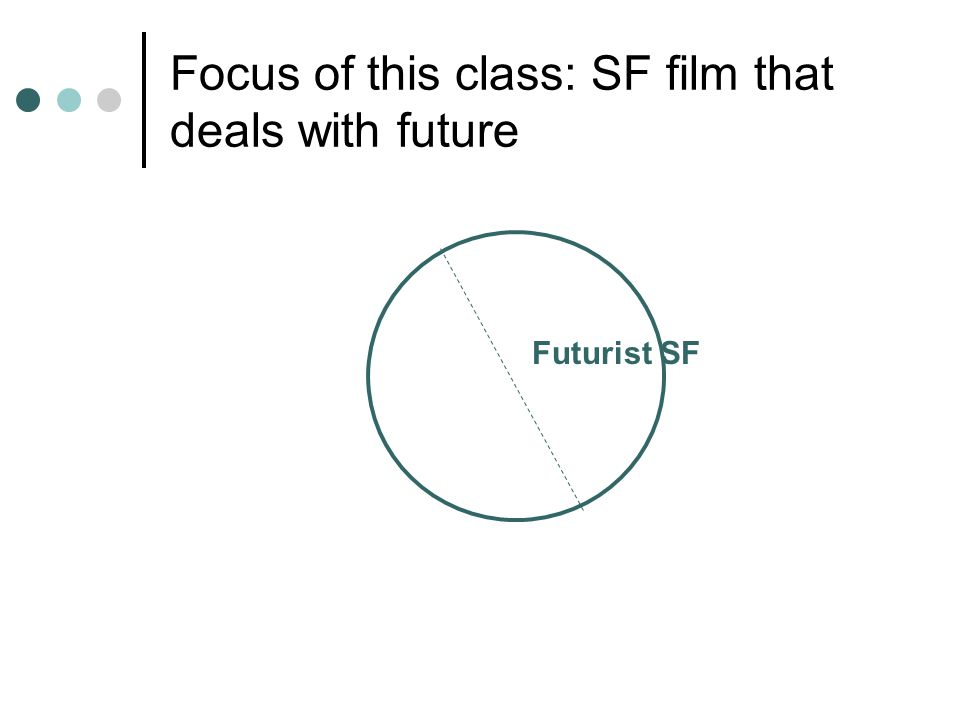 Futurist SF Focus of this class: SF film that deals with future