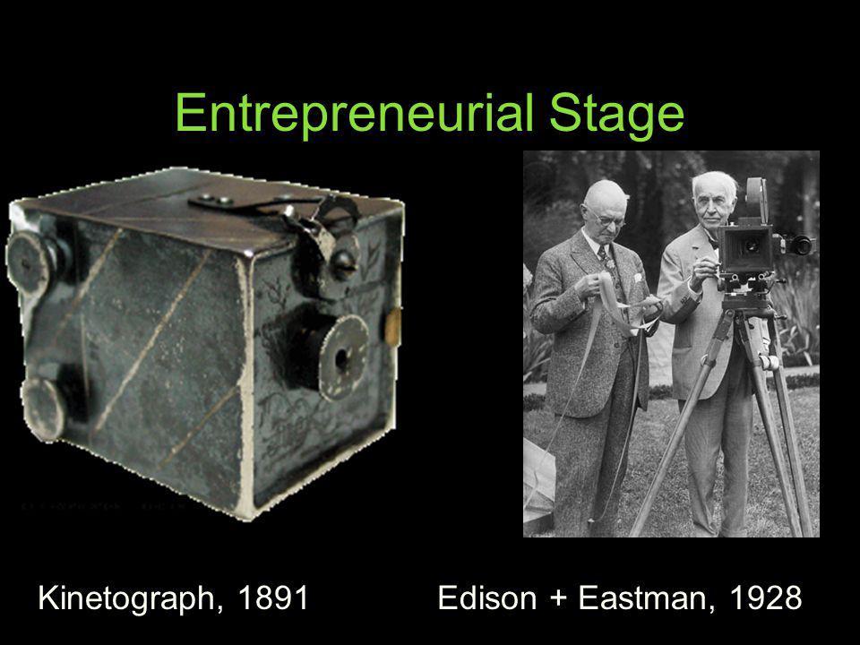 Entrepreneurial Stage Kinetograph, 1891 Edison + Eastman, 1928