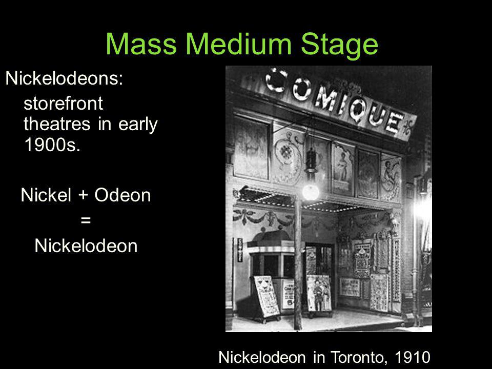 Mass Medium Stage Nickelodeons: storefront theatres in early 1900s. Nickel + Odeon = Nickelodeon Nickelodeon in Toronto, 1910