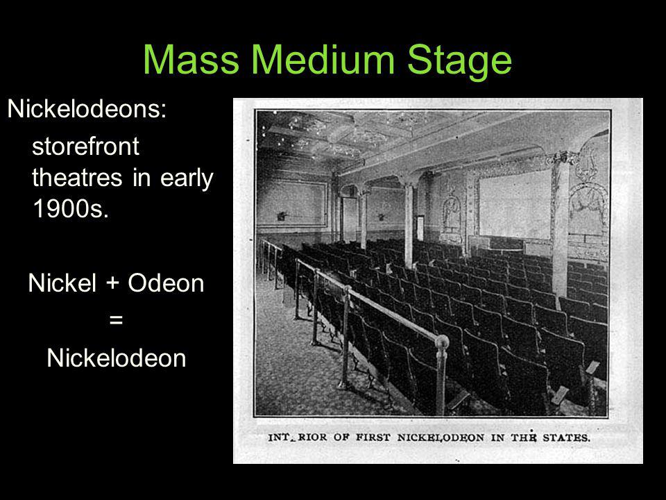 Mass Medium Stage Nickelodeons: storefront theatres in early 1900s. Nickel + Odeon = Nickelodeon