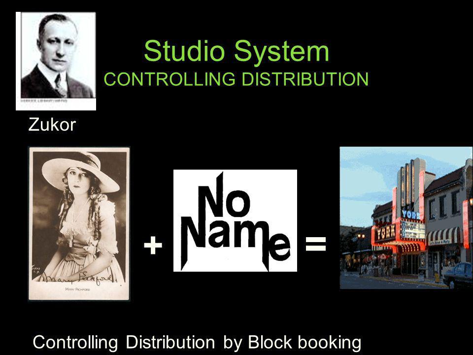 Studio System CONTROLLING DISTRIBUTION Zukor Controlling Distribution by Block booking + =