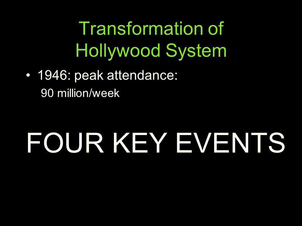 Transformation of Hollywood System 1946: peak attendance: 90 million/week FOUR KEY EVENTS