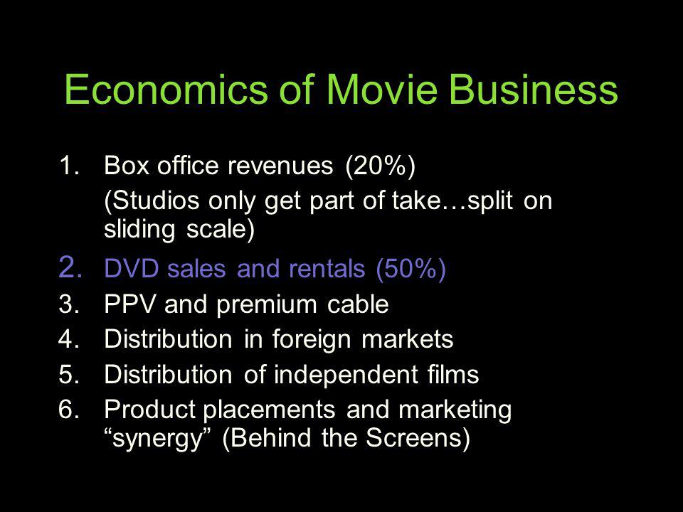 Economics of Movie Business 1. Box office revenues (20%) (Studios only get part of take…split on sliding scale) 2. DVD sales and rentals (50%) 3. PPV