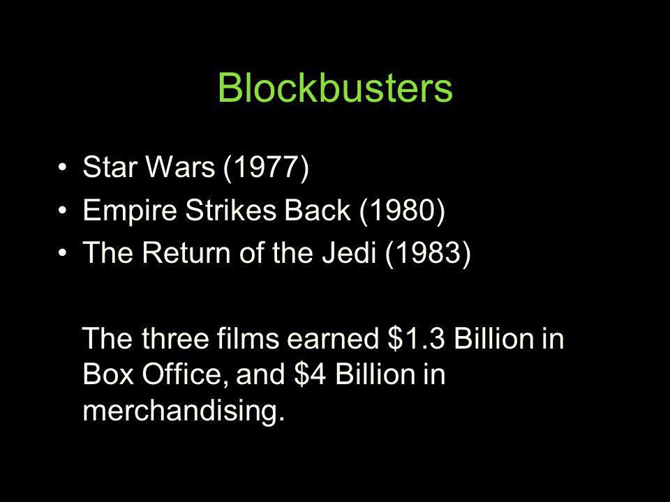 Blockbusters Star Wars (1977) Empire Strikes Back (1980) The Return of the Jedi (1983) The three films earned $1.3 Billion in Box Office, and $4 Billi