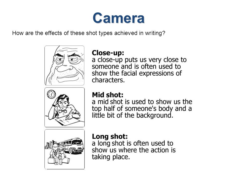 Camera How are the effects of these shot types achieved in writing?